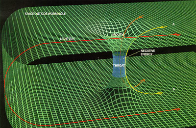 Will Powered I: Wayfarer Folds Space